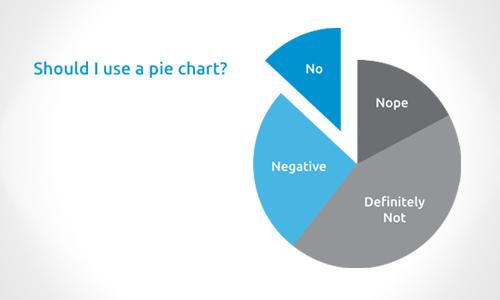 Data Visualization Tip Dont Use Pie Charts Evolytics