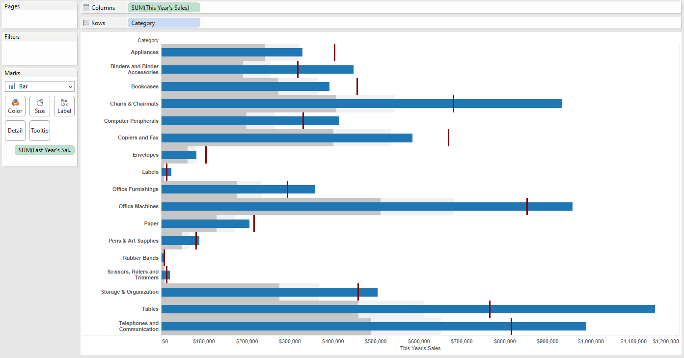 Tableau 201 how to make bullet graphs evolytics 5 final bullet graph nvjuhfo Image collections