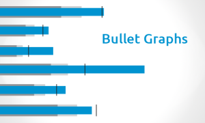 How to Make Bullet Graphs