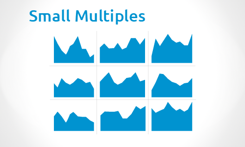 Tableau 201: How to Make Small Multiples