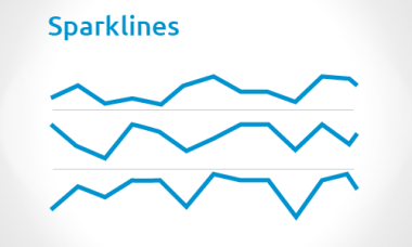 Tableau 201: How to Make Sparklines