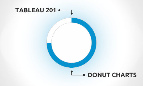 Tableau 201: How to Make Donut Charts