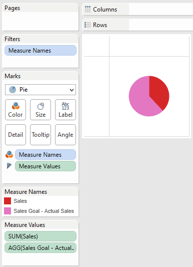 Tableau Donut Charts 2