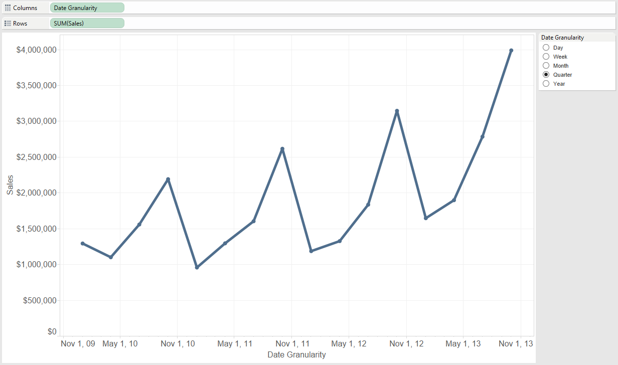 Line Graph with Date Granularity Choices in Tableau