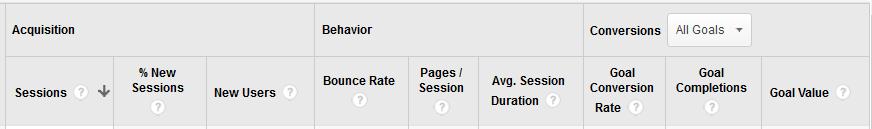 Crosstab View in Google Analytics