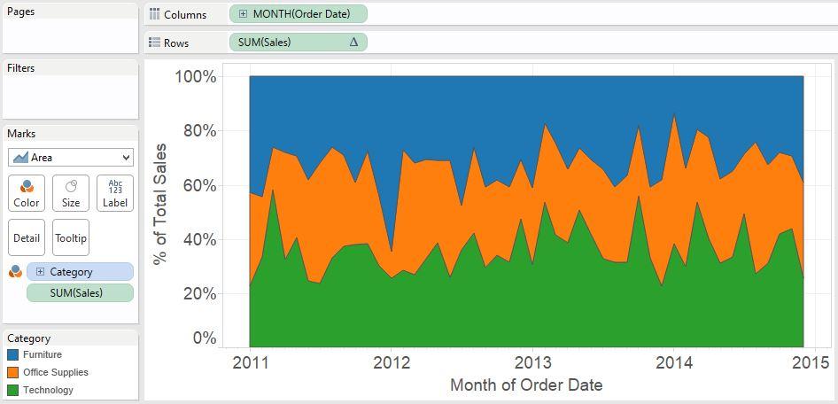 Tableau Pie Chart: A Better Approach   EvolyticsEvolytics   Data ...