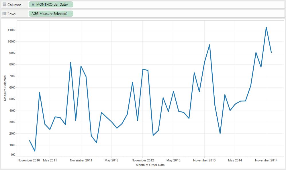 Tableau Continous Line Graph with Parameter Measure