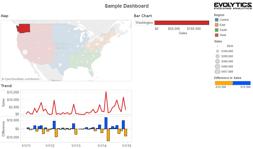 how to create dashboard in tableau
