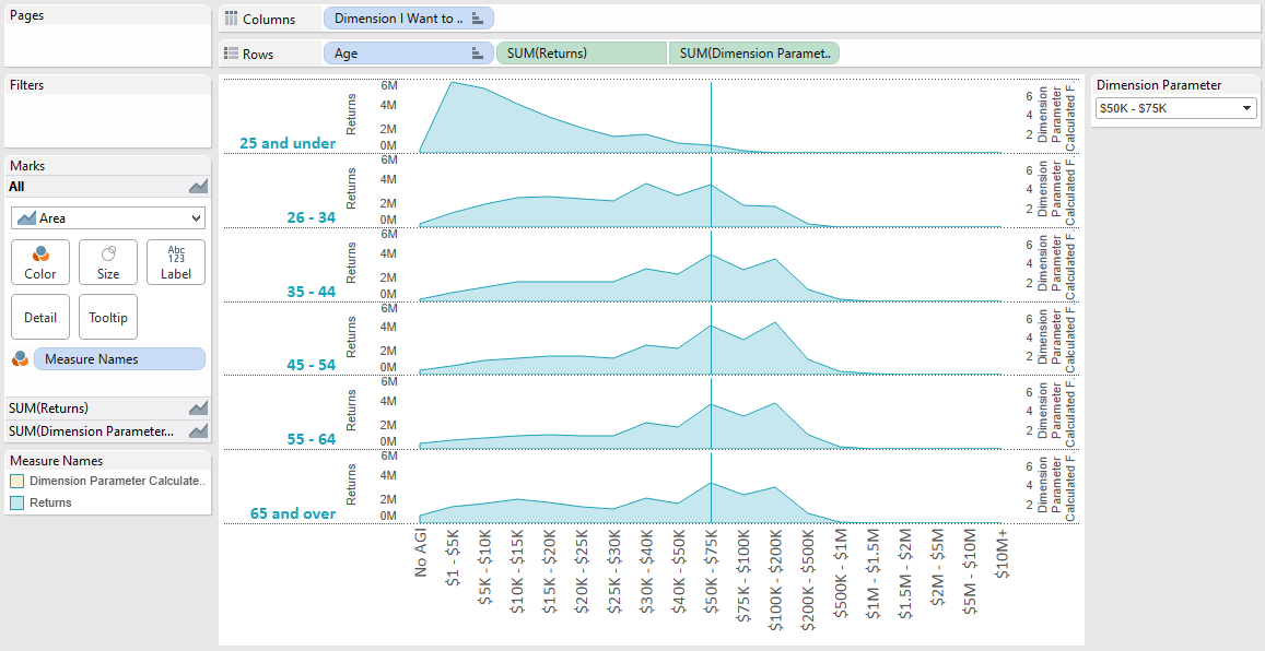 Dual Axis Chart for Dimension Highlight in Tableau