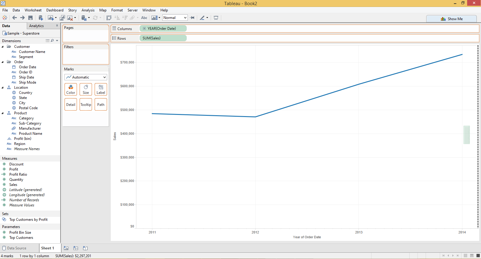 Tableau Dual-Axis Combo Dashed Axis