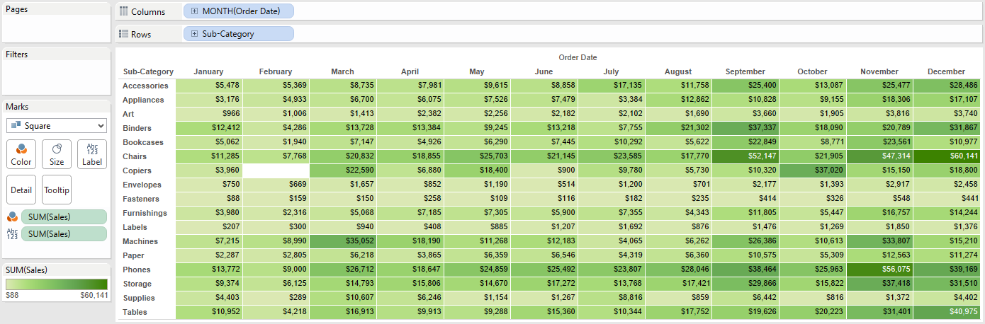 Highlight Table in Tableau