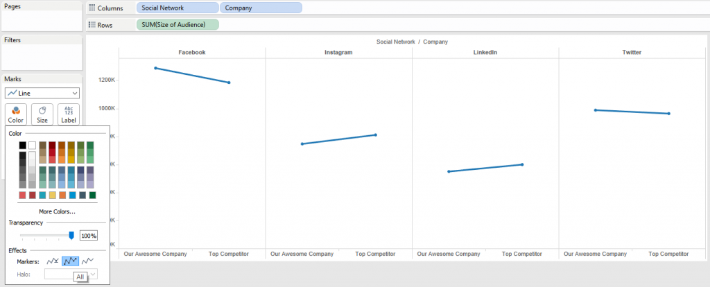 Tableau Slope Graphs with Markers