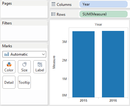Tableau Traditional Slope Graphs Bar Chart