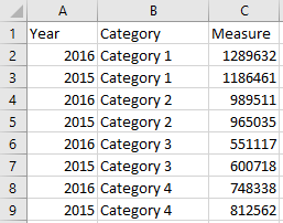 Tableau Traditional Slope Graphs Data