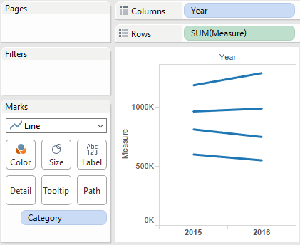 Tableau Traditional Slope Graphs Unformatted