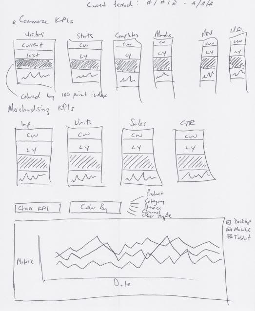 Insight Framework Initial Concept