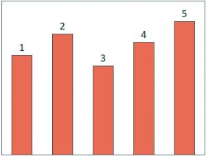 5 Ways to Make a Tableau Bar Chart Feature