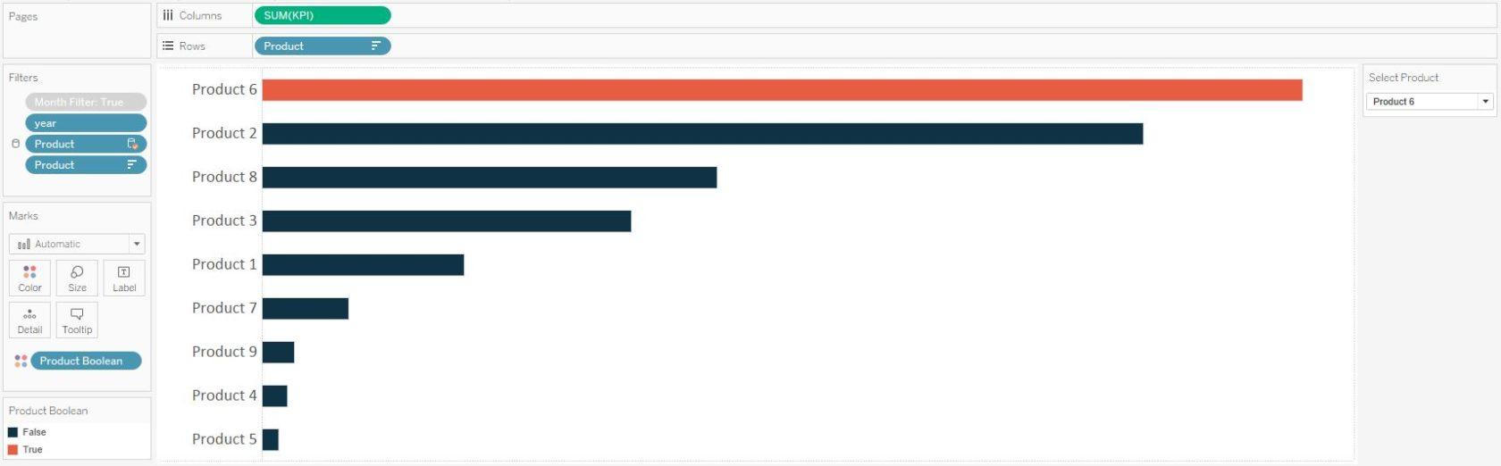 Tableau Bar Chart with Highlight
