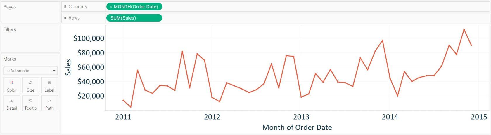 Tableau Line Graph by Continuous Month