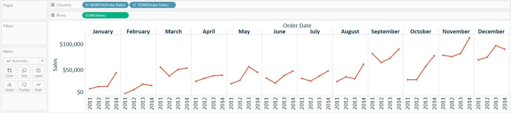 Tableau Line Graph by Month and Year