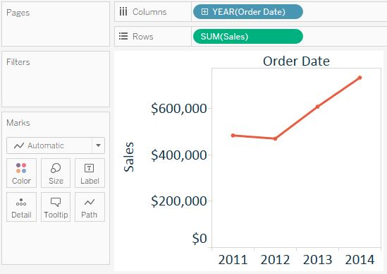 Tableau Line Graph by Year Discrete