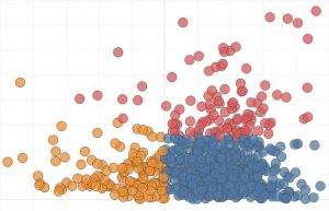 Tableau Cluster Analysis Feature