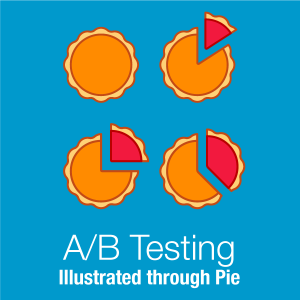 A/B Testing illustrated with Pie