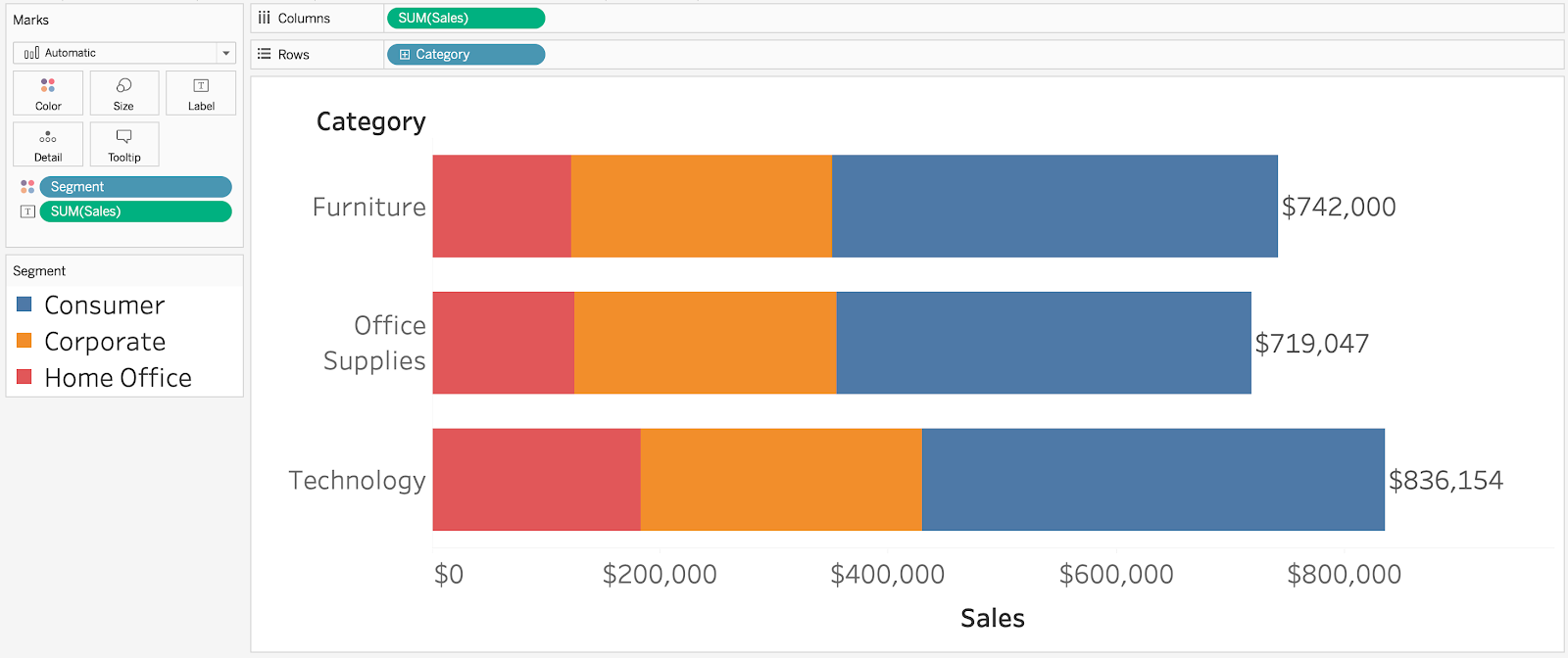 total labels on tableau bar charts