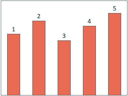 Tableau Fundamentals: 5 Ways to Make a Bar Chart / An Intro to Aggregation