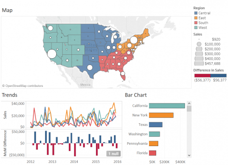 an-introduction-to-dashboards-in-tableau