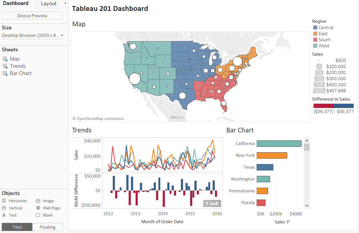 tableau-dashboard-complete