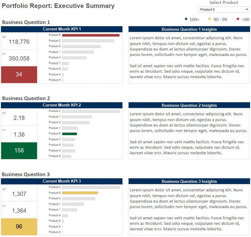 Tableau Executive Summary - Evolytics | Data Analytics