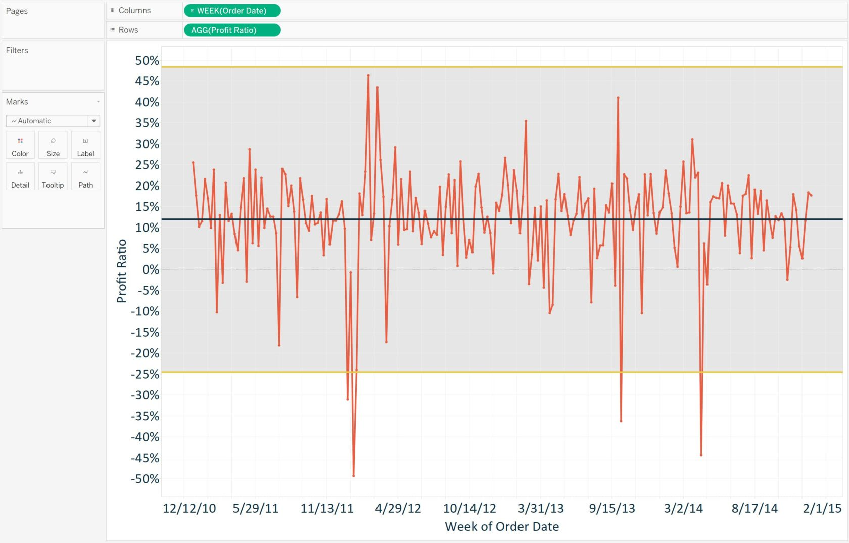201 how to make a control chart tableau 201 how to make a control chart nvjuhfo Gallery