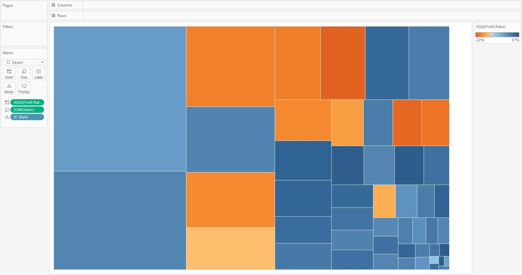 tableau-sales-and-profit-ratio-by-state-tree-map