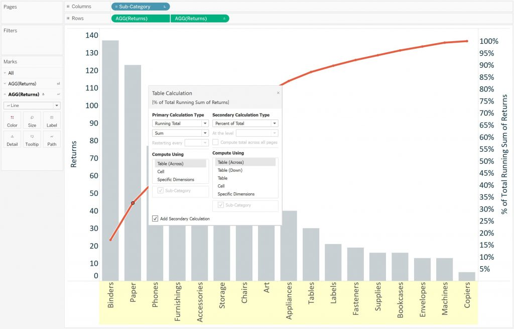 Tableau Secondary Table Calculation For Pareto Chart Evolytics