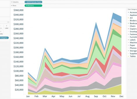 Tableau Stacked Area Chart Sales by Category