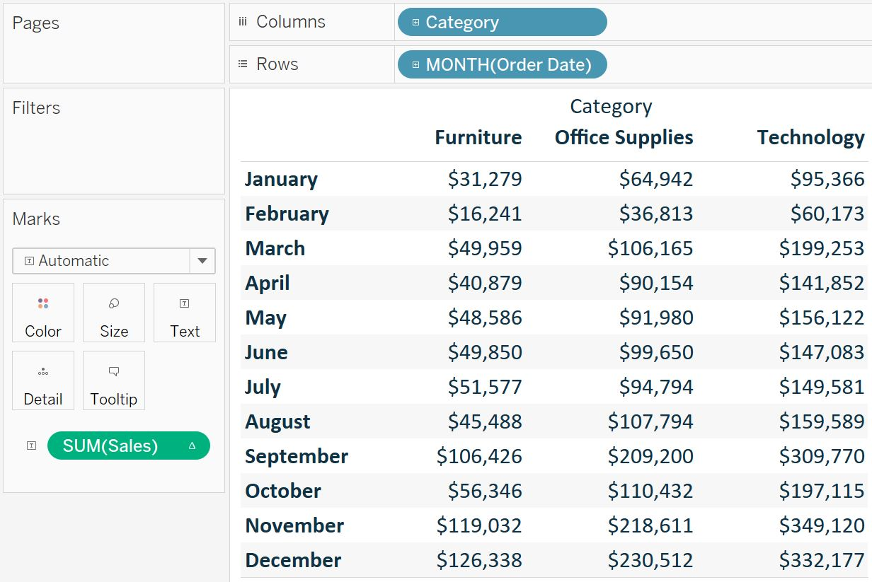 Tableau Table Calculation Computed Table Across
