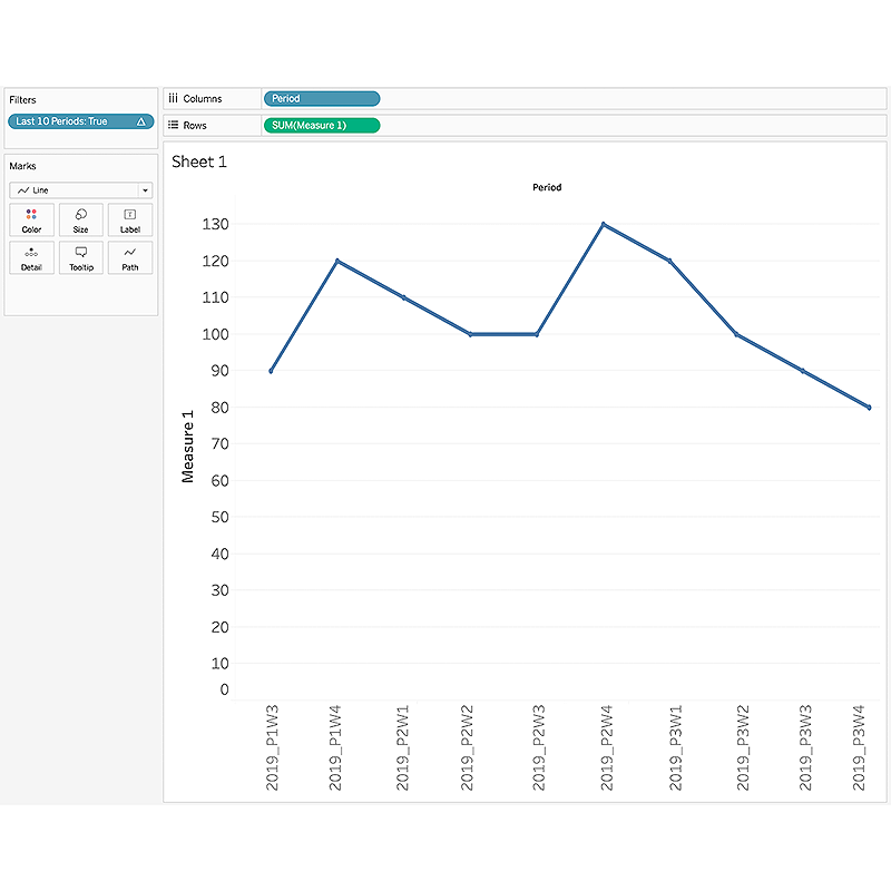Working with Non-Date Time Dimensions in Tableau