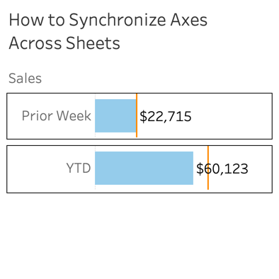 How to Synchronize Axes Across Sheets in Tableau