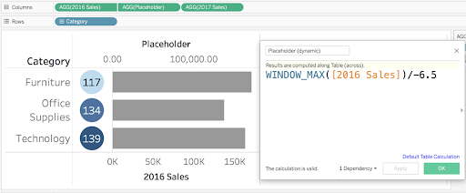 Dynamic placeholder in Tableau using window_max